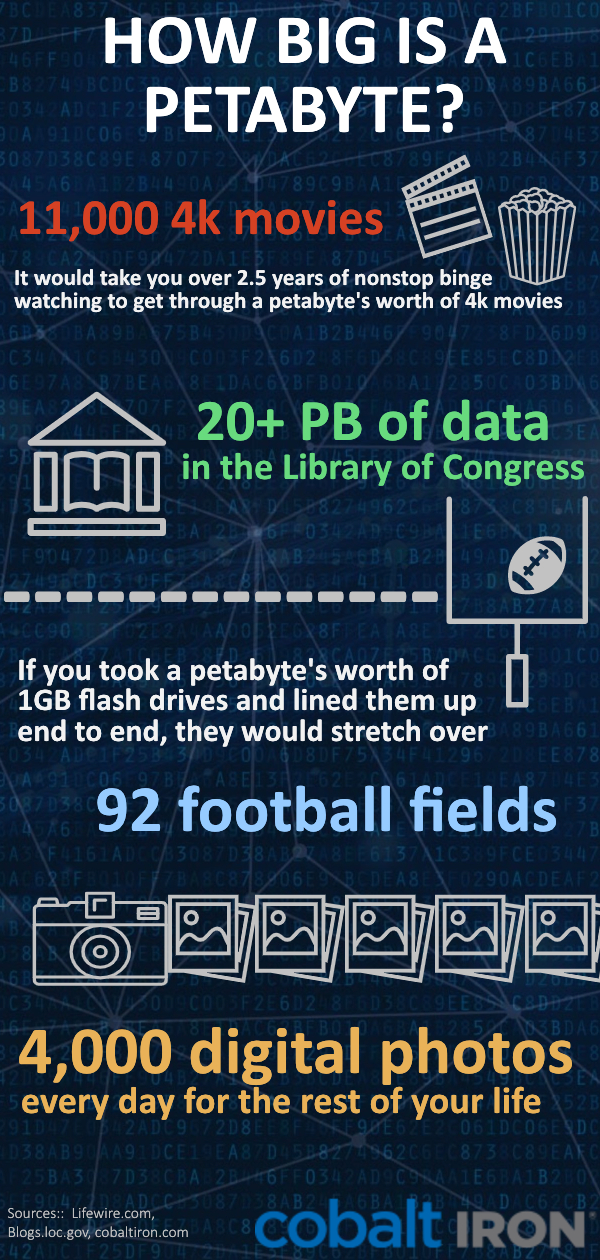 how-big-is-a-petabyte-chart-infographic
