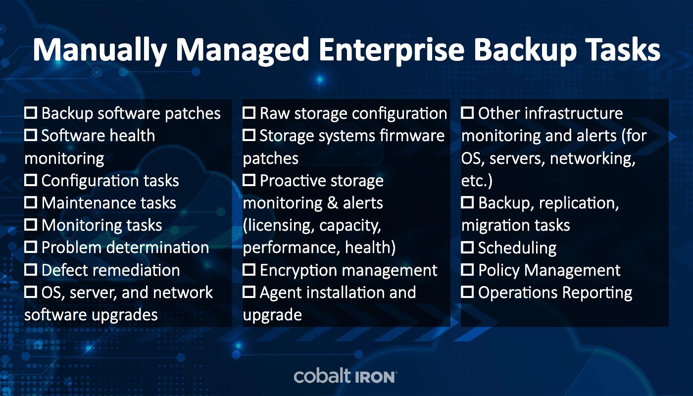 manually-managed-backup-tasks